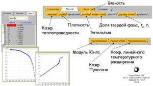Термодинамическое определение свойств сплава